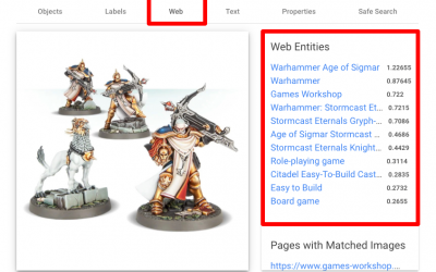 How to optimize your Ecommerce for Google Images and Visual Search