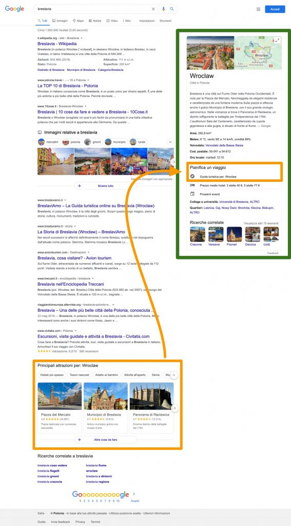 Example of Informational Search Intent SERP