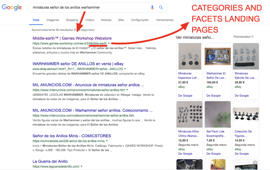 Commercial Investigation SERP example